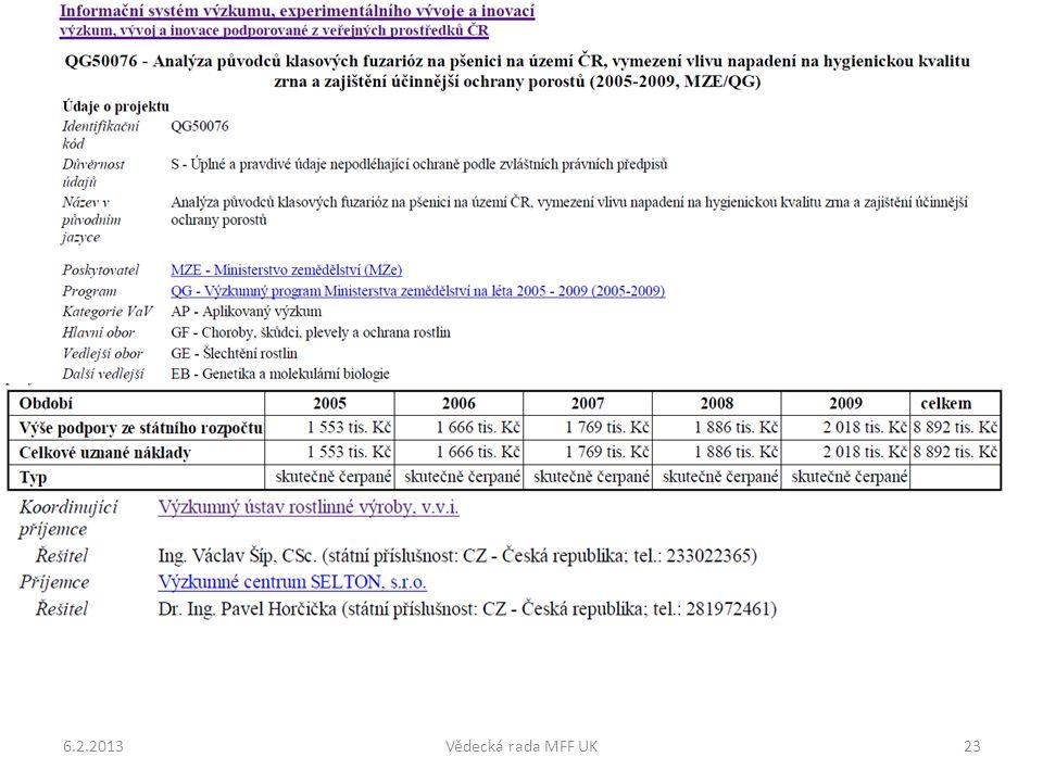 6.2.2013Vědecká rada MFF UK23