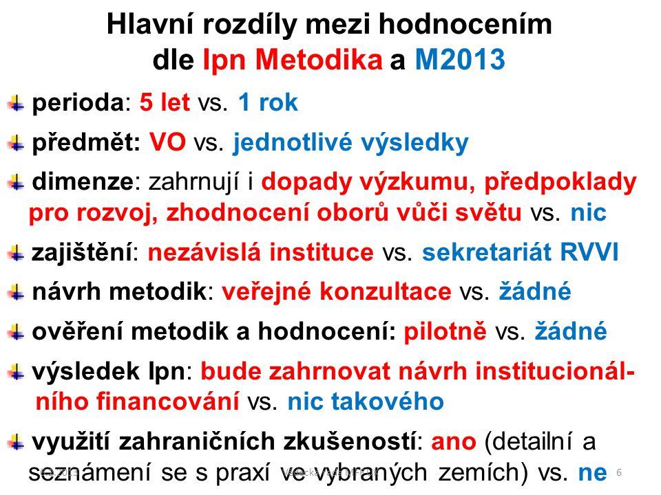 Závěry a doporučení Závěrečné zprávy mezinárodního auditu výzkumu, vývoje a inovací v České republice 5.1.