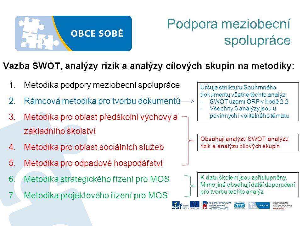 Vazba SWOT, analýzy rizik a analýzy cílových skupin na metodiky: 1.Metodika podpory meziobecní spolupráce 2.Rámcová metodika pro tvorbu dokumentů 3.Me