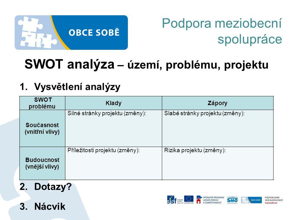 SWOT analýza – území, problému, projektu 1.Vysvětlení analýzy 2.Dotazy? 3.Nácvik Podpora meziobecní spolupráce SWOT problému KladyZápory Současnost (v