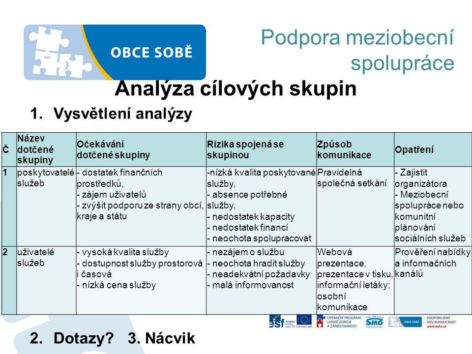 Analýza cílových skupin 1.Vysvětlení analýzy 2.Dotazy? 3. Nácvik Podpora meziobecní spolupráce Č Název dotčené skupiny Očekávání dotčené skupiny Rizik