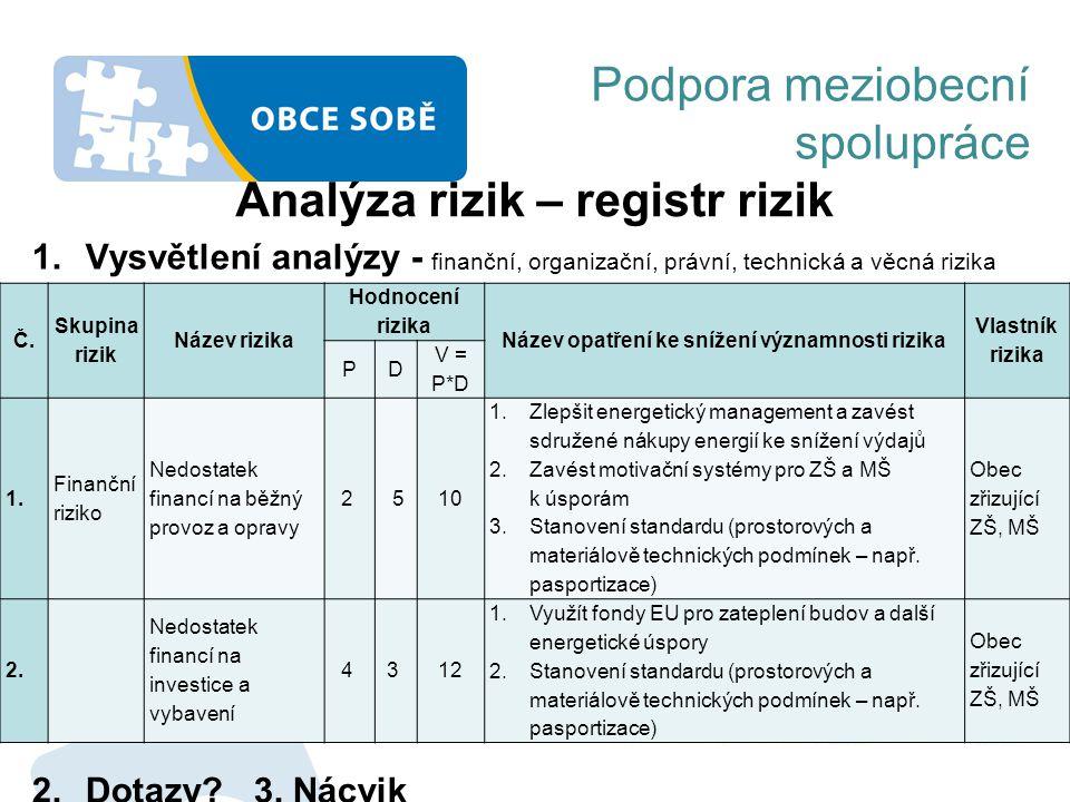 Analýza rizik – registr rizik 1.Vysvětlení analýzy - finanční, organizační, právní, technická a věcná rizika 2.Dotazy? 3. Nácvik Podpora meziobecní sp
