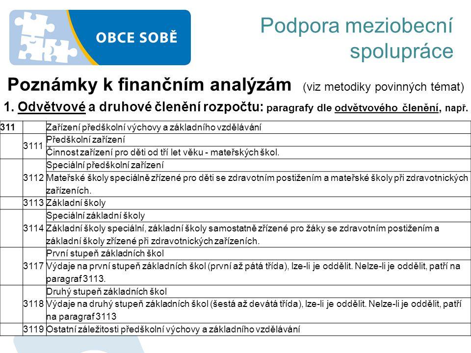 Poznámky k finančním analýzám (viz metodiky povinných témat) 1.Odvětvové a druhové členění rozpočtu: paragrafy dle odvětvového členění, např. Podpora