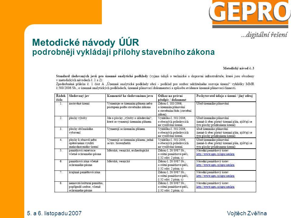 Vojtěch Zvěřina5. a 6. listopadu 2007 Metodické návody ÚÚR podrobněji vykládají přílohy stavebního zákona