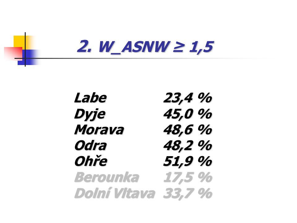 2. W_ASNW ≥ 1,5 Labe23,4 % Dyje 45,0 % Morava 48,6 % Odra 48,2 % Ohře51,9 % Berounka17,5 % Dolní Vltava33,7 %