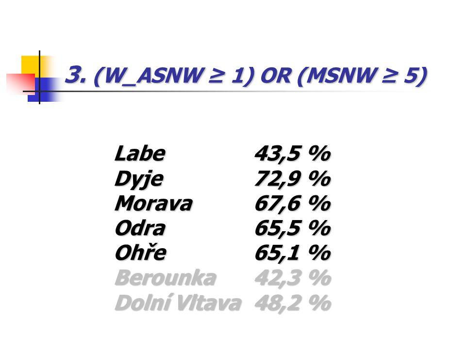 3. (W_ASNW ≥ 1) OR (MSNW ≥ 5) Labe43,5 % Dyje 72,9 % Morava 67,6 % Odra 65,5 % Ohře65,1 % Berounka42,3 % Dolní Vltava48,2 %