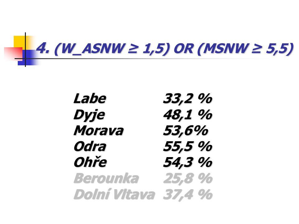4. (W_ASNW ≥ 1,5) OR (MSNW ≥ 5,5) Labe33,2 % Dyje 48,1 % Morava 53,6% Odra 55,5 % Ohře54,3 % Berounka25,8 % Dolní Vltava37,4 %
