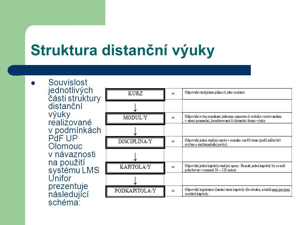 Struktura distanční výuky Souvislost jednotlivých části struktury distanční výuky realizované v podmínkách PdF UP Olomouc v návaznosti na použití syst