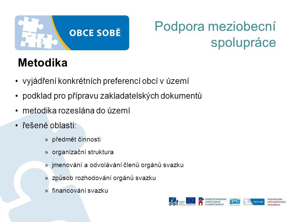 Podpora meziobecní spolupráce Metodika vyjádření konkrétních preferencí obcí v území podklad pro přípravu zakladatelských dokumentů metodika rozeslána