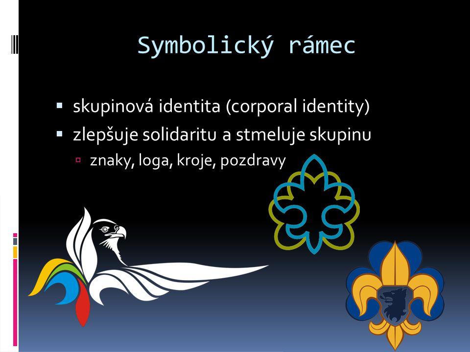Symbolický rámec  skupinová identita (corporal identity)  zlepšuje solidaritu a stmeluje skupinu  znaky, loga, kroje, pozdravy