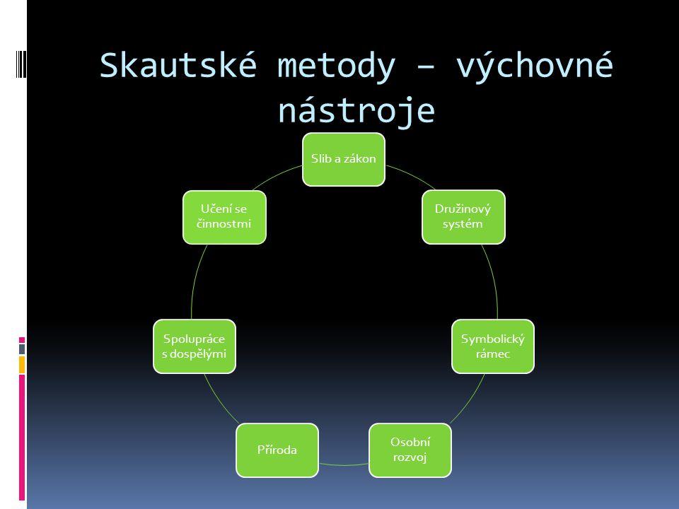 Skautské metody – výchovné nástroje Slib a zákon Družinový systém Symbolický rámec Osobní rozvoj Příroda Spolupráce s dospělými Učení se činnostmi