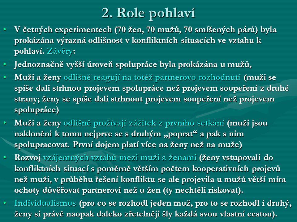 2. Role pohlaví V četných experimentech (70 žen, 70 mužů, 70 smíšených párů) byla prokázána výrazná odlišnost v konfliktních situacích ve vztahu k poh