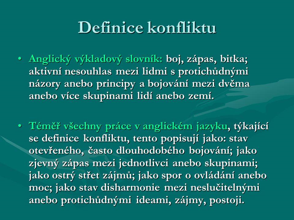 Definice konfliktu Všeobecný encyklopedický slovník: rozpor, nesoulad, nesouhlas, srážka, střet; střet anebo nevyhnutelnost volby nejméně mezi dvěma tendencemi chování, rozpor protichůdných tendencí,Všeobecný encyklopedický slovník: rozpor, nesoulad, nesouhlas, srážka, střet; střet anebo nevyhnutelnost volby nejméně mezi dvěma tendencemi chování, rozpor protichůdných tendencí, Velký slovník cizích slov: prudší spor, srážka, rozkol, neshoda, ozbrojená srážka, vojna.Velký slovník cizích slov: prudší spor, srážka, rozkol, neshoda, ozbrojená srážka, vojna.