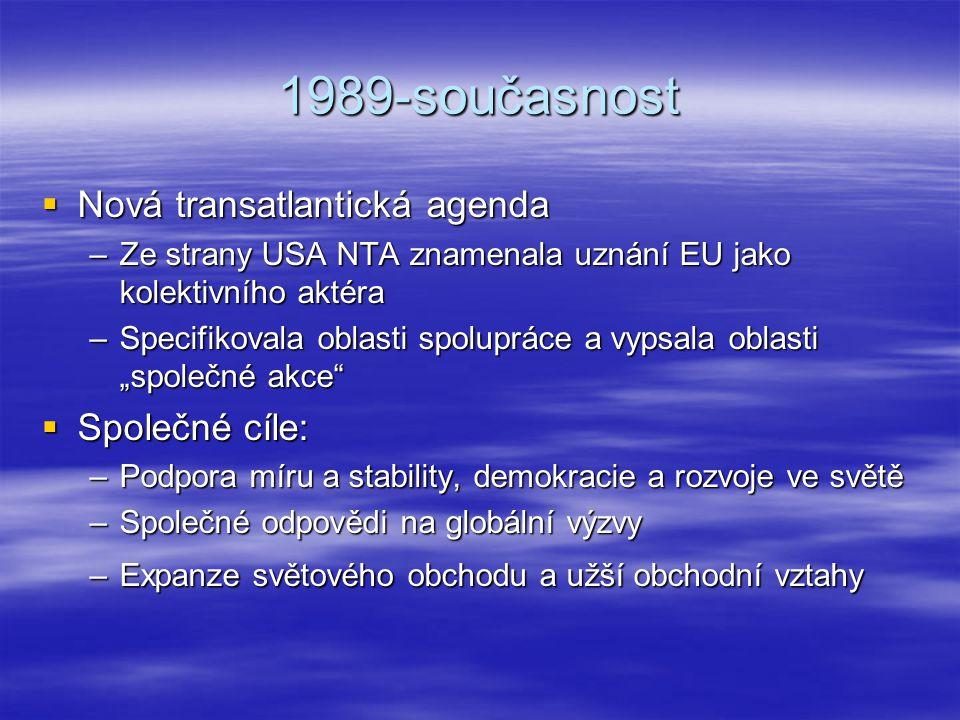 1989-současnost  Nová transatlantická agenda –Ze strany USA NTA znamenala uznání EU jako kolektivního aktéra –Specifikovala oblasti spolupráce a vyps