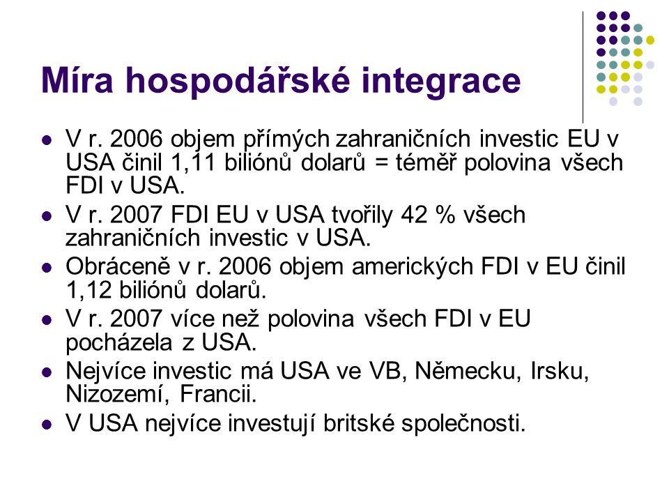 Míra hospodářské integrace V r.