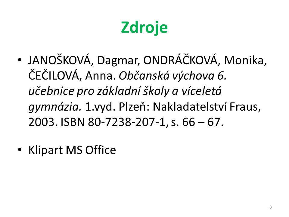 Zdroje JANOŠKOVÁ, Dagmar, ONDRÁČKOVÁ, Monika, ČEČILOVÁ, Anna.