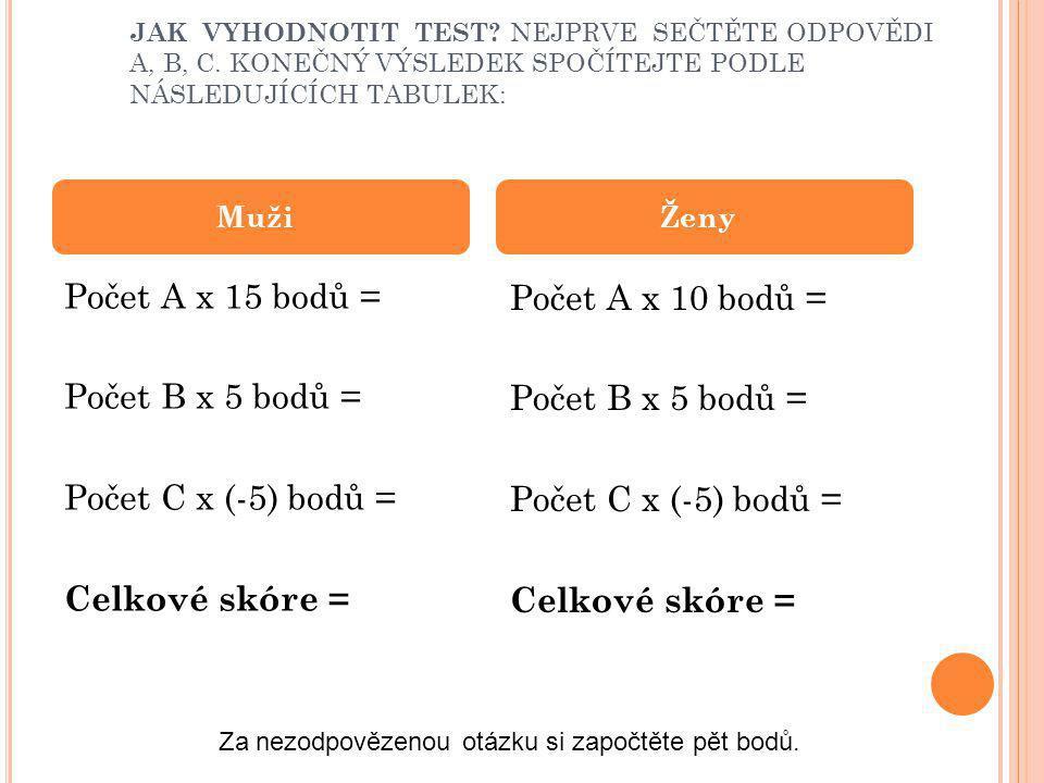 JAK VYHODNOTIT TEST? NEJPRVE SEČTĚTE ODPOVĚDI A, B, C. KONEČNÝ VÝSLEDEK SPOČÍTEJTE PODLE NÁSLEDUJÍCÍCH TABULEK: Počet A x 10 bodů = Počet B x 5 bodů =