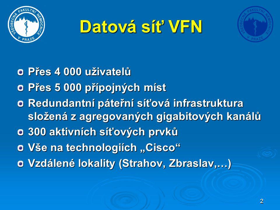 2 Datová síť VFN Přes 4 000 uživatelů Přes 5 000 přípojných míst Redundantní páteřní síťová infrastruktura složená z agregovaných gigabitových kanálů