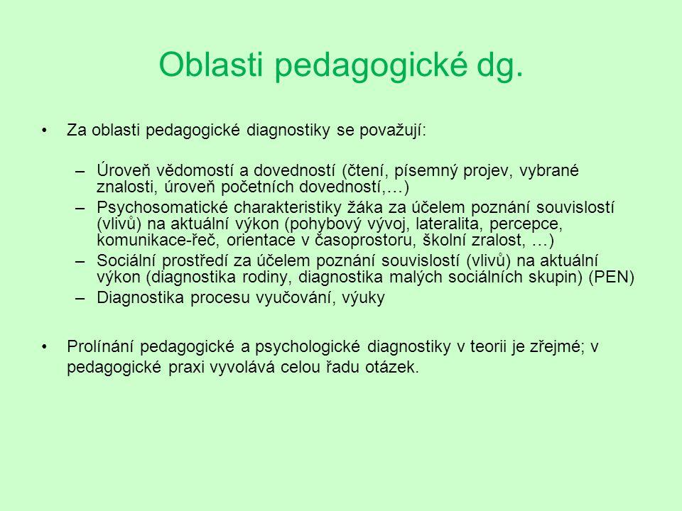 Oblasti pedagogické dg. Za oblasti pedagogické diagnostiky se považují: –Úroveň vědomostí a dovedností (čtení, písemný projev, vybrané znalosti, úrove