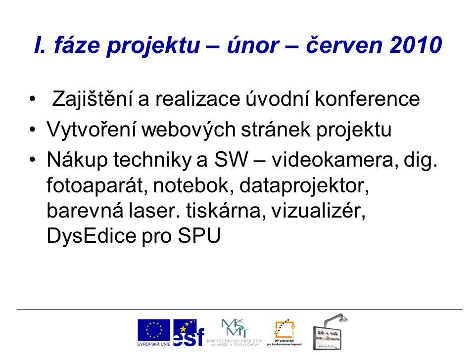 I. fáze projektu – únor – červen 2010 Zajištění a realizace úvodní konference Vytvoření webových stránek projektu Nákup techniky a SW – videokamera, d