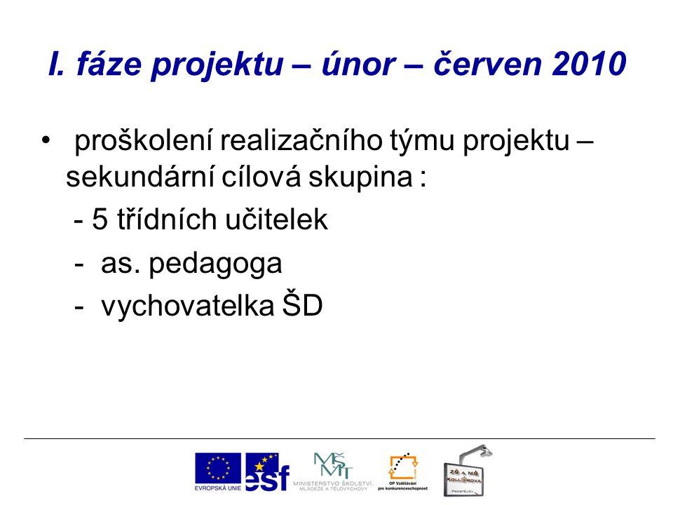 I. fáze projektu – únor – červen 2010 proškolení realizačního týmu projektu – sekundární cílová skupina : - 5 třídních učitelek - as. pedagoga - vycho