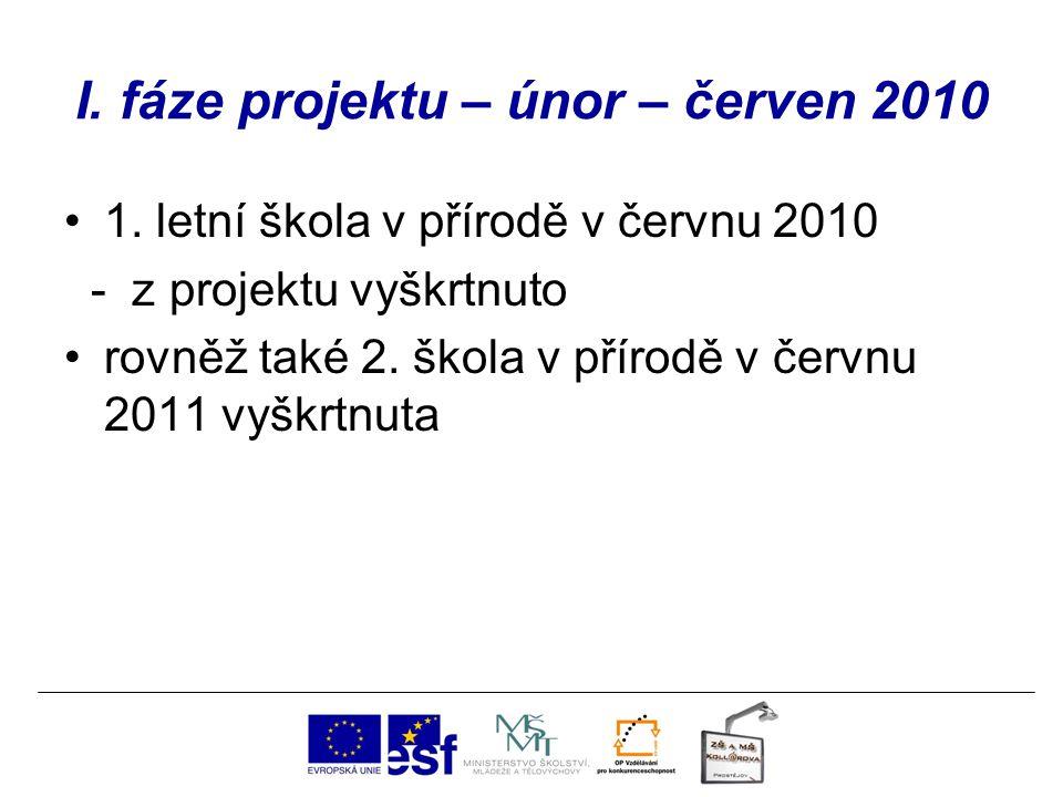 I. fáze projektu – únor – červen 2010 1.