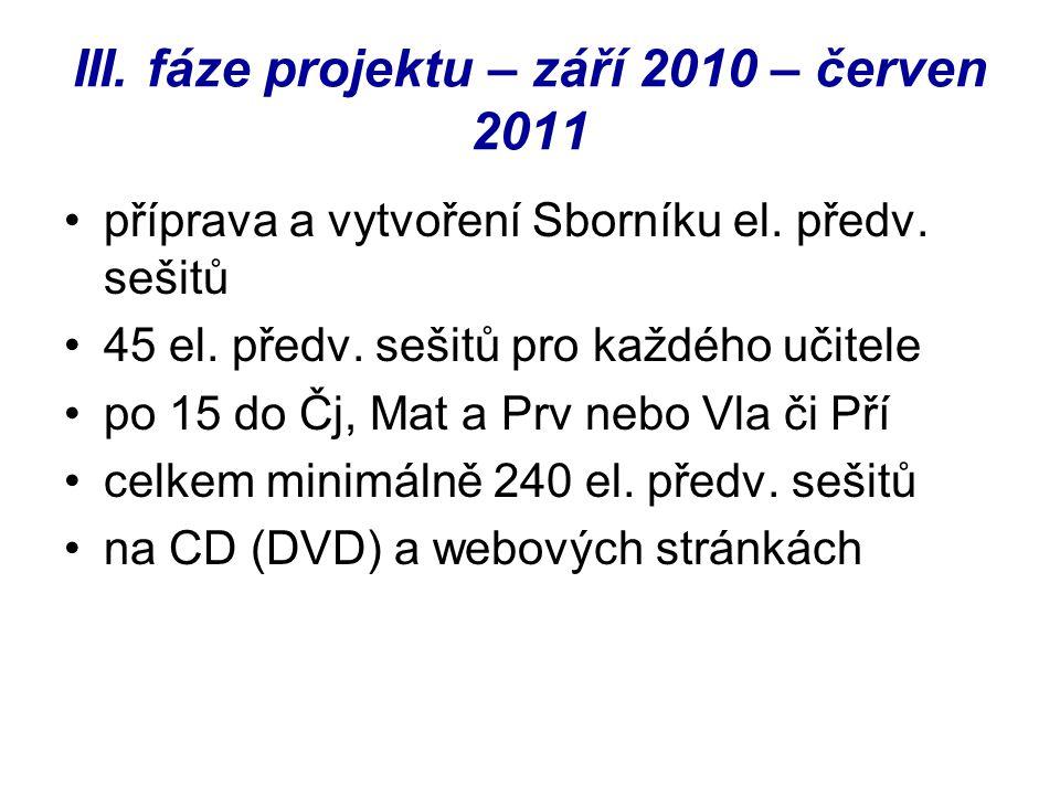 III. fáze projektu – září 2010 – červen 2011 příprava a vytvoření Sborníku el.