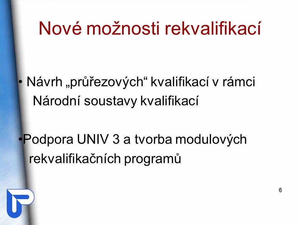 """Nové možnosti rekvalifikací Návrh """"průřezových"""" kvalifikací v rámci Národní soustavy kvalifikací Podpora UNIV 3 a tvorba modulových rekvalifikačních p"""