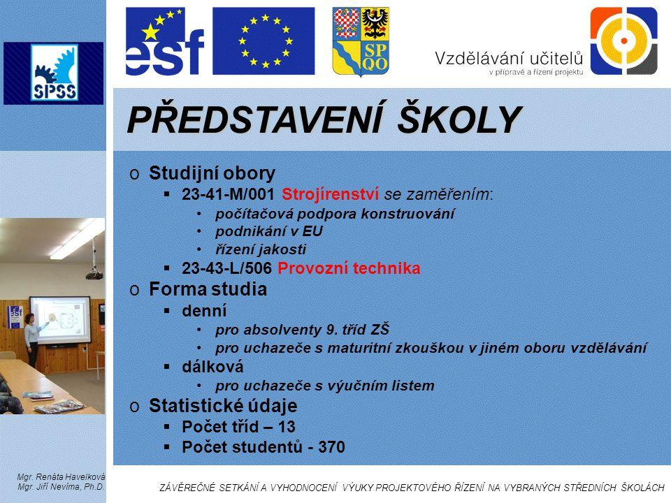 LOGO ŠKOLY Mgr. Renáta Havelková Mgr. Jiří Nevíma, Ph.D.
