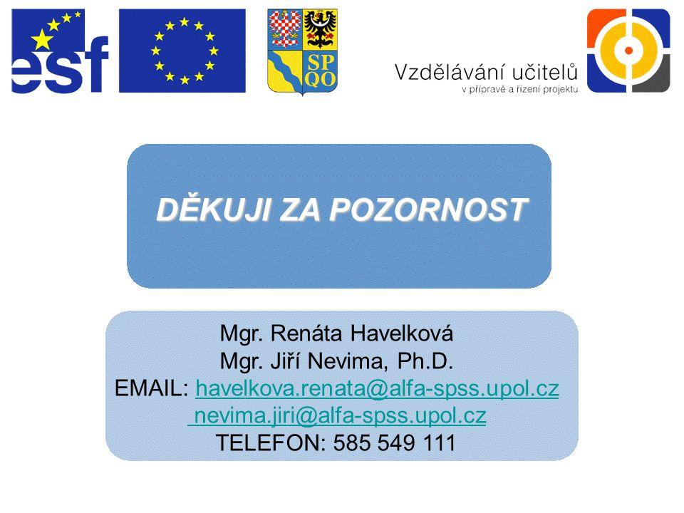 DĚKUJI ZA POZORNOST Mgr. Renáta Havelková Mgr. Jiří Nevima, Ph.D.