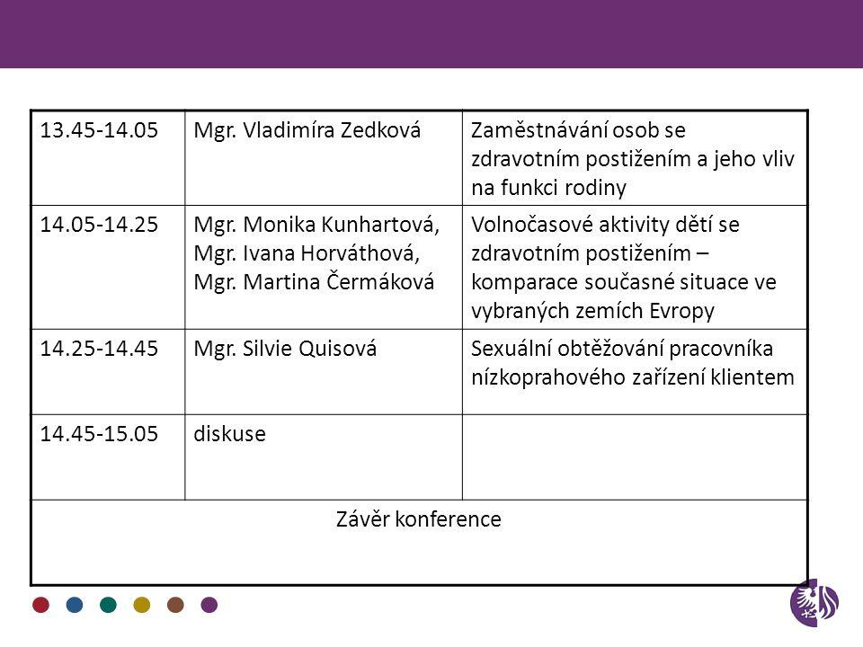 Přejeme krásně strávený den v prostorách Slezské univerzity v Opavě PhDr.