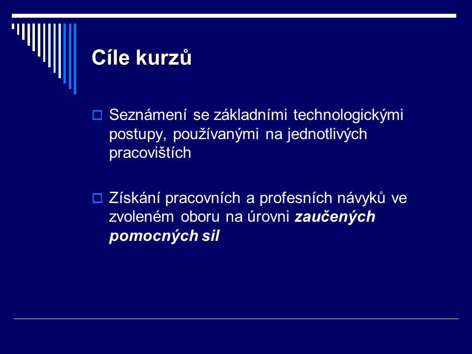 Cíle kurzů  Seznámení se základními technologickými postupy, používanými na jednotlivých pracovištích  Získání pracovních a profesních návyků ve zvoleném oboru na úrovni zaučených pomocných sil