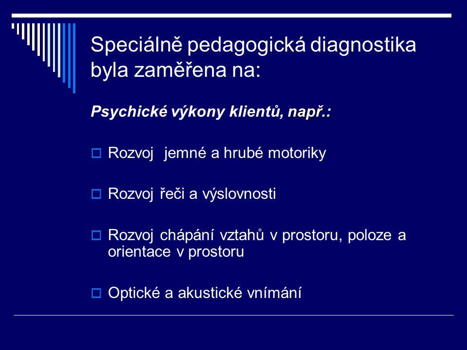 Speciálně pedagogická diagnostika byla zaměřena na: např.: Psychické výkony klientů, např.:  Rozvoj jemné a hrubé motoriky  Rozvoj řeči a výslovnosti  Rozvoj chápání vztahů v prostoru, poloze a orientace v prostoru  Optické a akustické vnímání