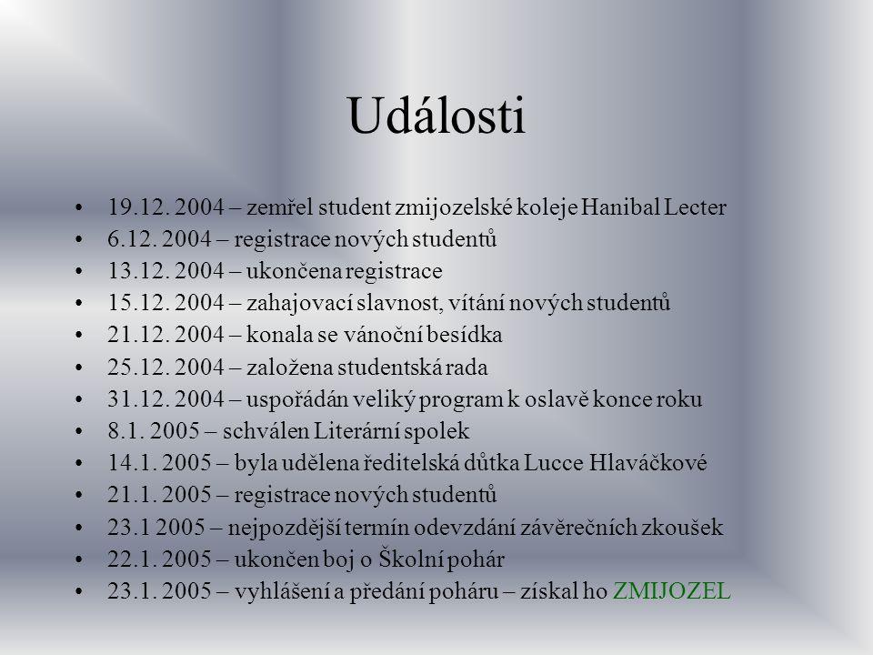 Události 19.12. 2004 – zemřel student zmijozelské koleje Hanibal Lecter 6.12. 2004 – registrace nových studentů 13.12. 2004 – ukončena registrace 15.1