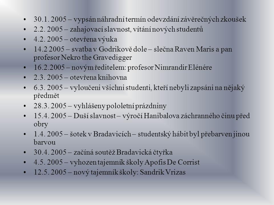 30.1. 2005 – vypsán náhradní termín odevzdání závěrečných zkoušek 2.2. 2005 – zahajovací slavnost, vítání nových studentů 4.2. 2005 – otevřena výuka 1