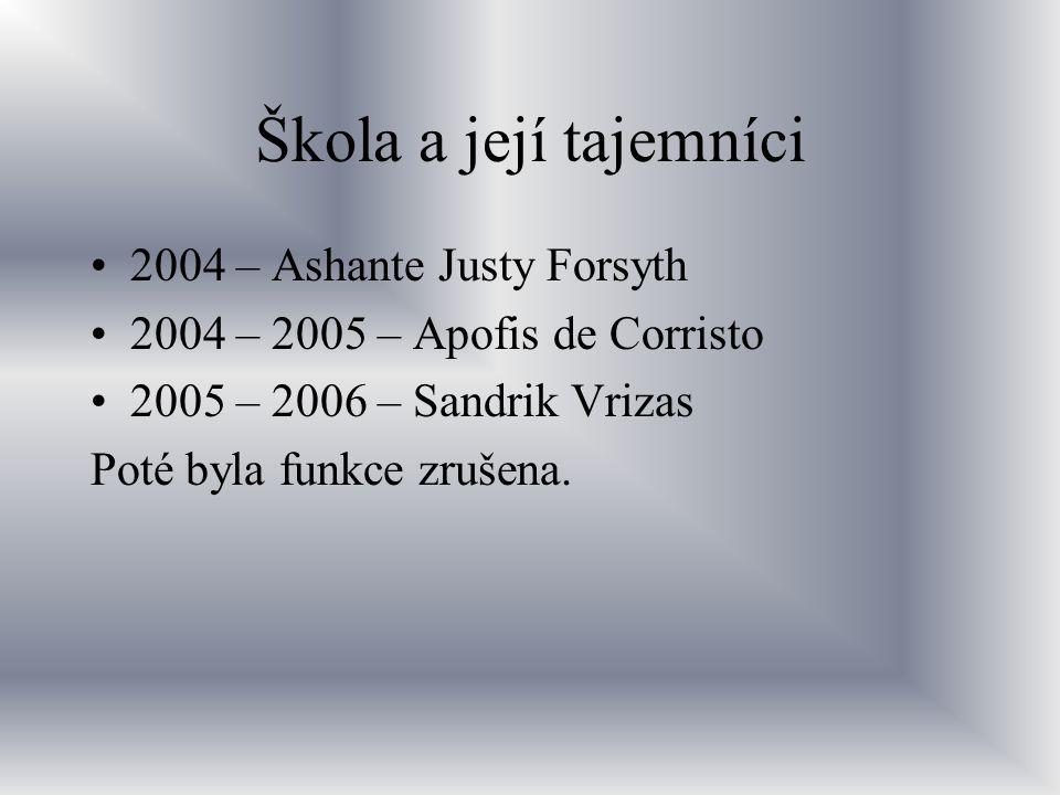 Školní poháry Léto 2005 – Havraspár Zima 2005 - Zmijozel Léto 2006 – Mrzimor Zima 2006 – Mrzimor Léto 2007 – Nebelvír Zima 2007 – Zmijozel Zima 2008 - Zmijozel