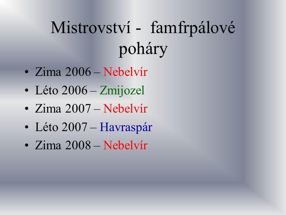 4.6.2005 – vyhlášení soutěže Bradavická čtyřka 5.6.