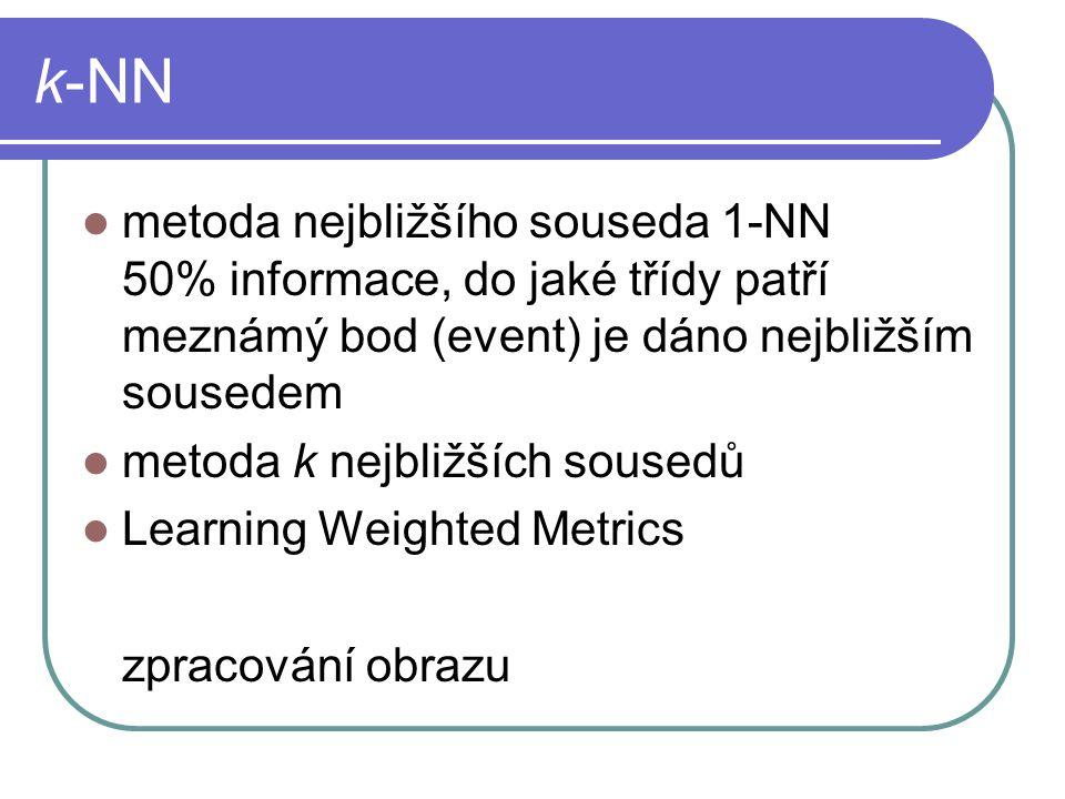 k-NN metoda nejbližšího souseda 1-NN 50% informace, do jaké třídy patří meznámý bod (event) je dáno nejbližším sousedem metoda k nejbližších sousedů Learning Weighted Metrics zpracování obrazu