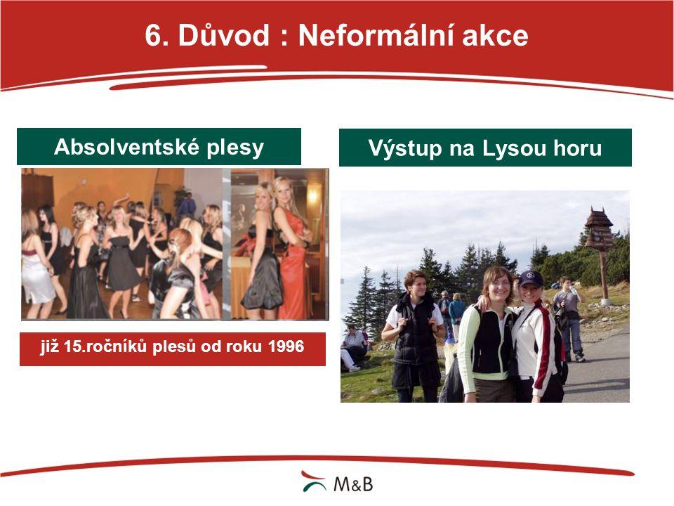 6. Důvod : Neformální akce Absolventské plesy Výstup na Lysou horu již 15.ročníků plesů od roku 1996