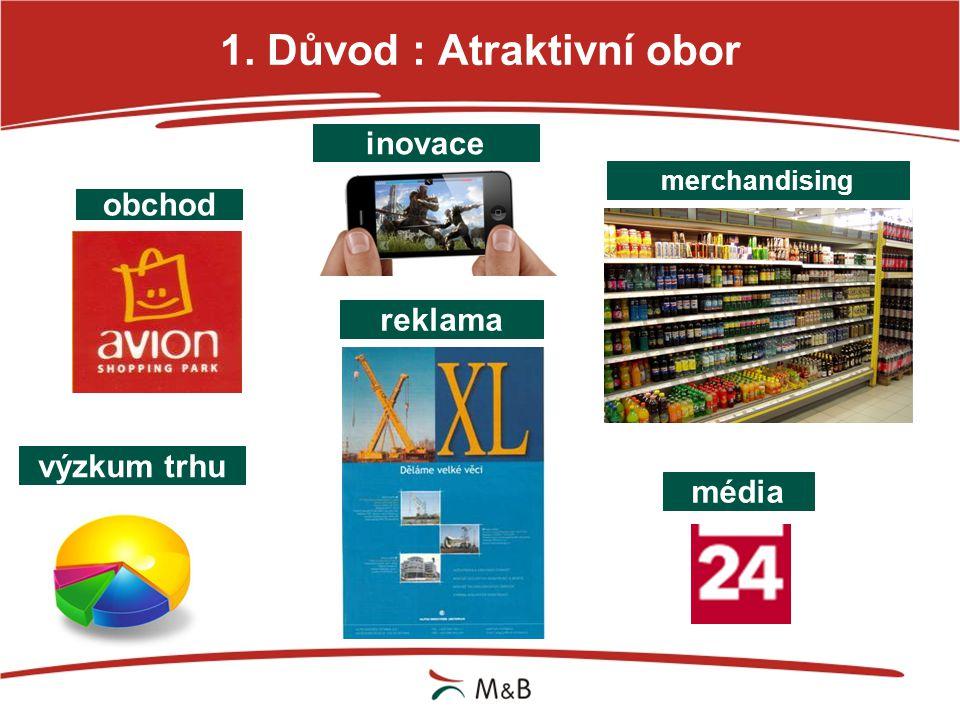 1. Důvod : Atraktivní obor merchandising reklama obchod média výzkum trhu inovace