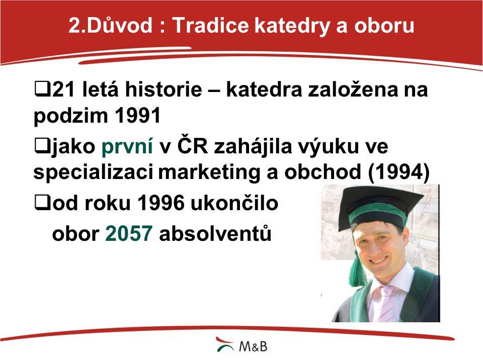 2.Důvod : Tradice katedry a oboru  21 letá historie – katedra založena na podzim 1991  jako první v ČR zahájila výuku ve specializaci marketing a ob