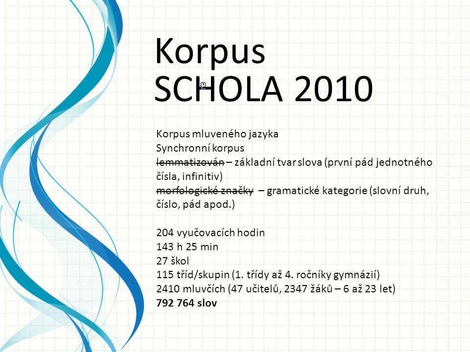 Korpus SCHOLA 2010 Korpus mluveného jazyka Synchronní korpus lemmatizován – základní tvar slova (první pád jednotného čísla, infinitiv) morfologické značky – gramatické kategorie (slovní druh, číslo, pád apod.) 204 vyučovacích hodin 143 h 25 min 27 škol 115 tříd/skupin (1.