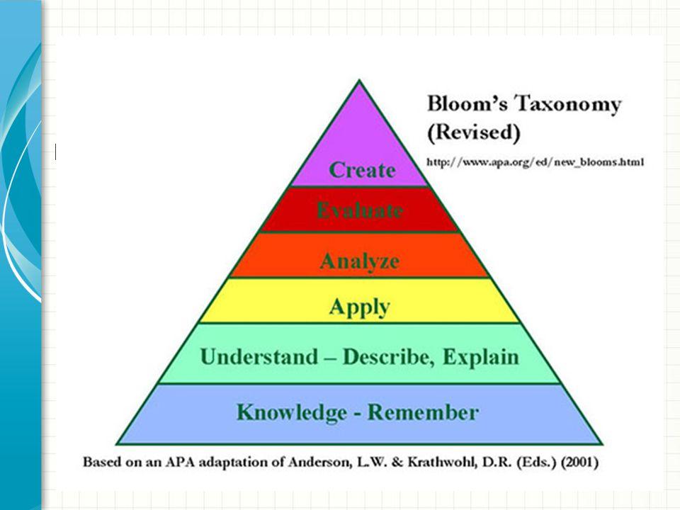 Učitelské desatero Klaďte otázky různých úrovní – viz Bloomova sedmikráska