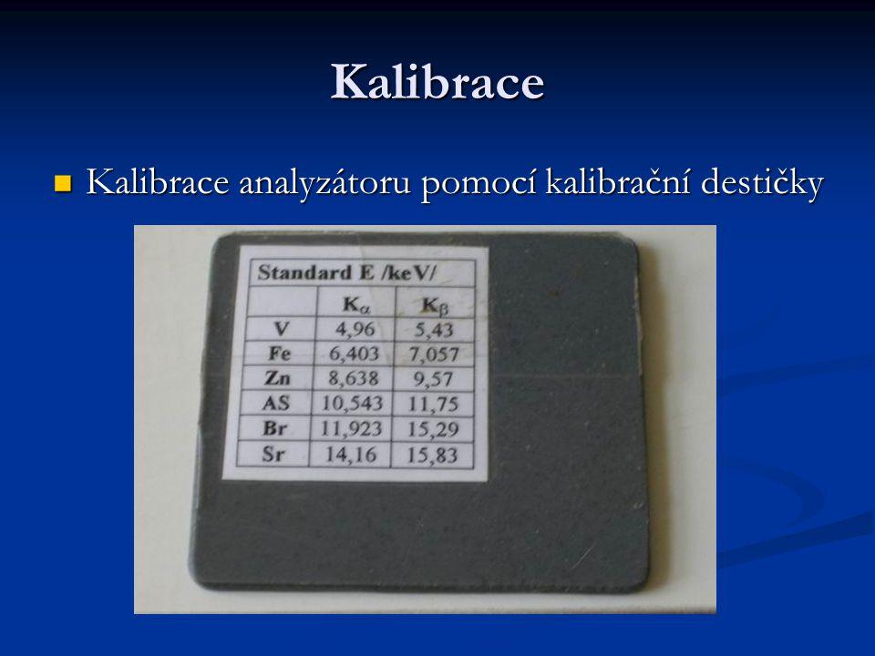 Kalibrace Kalibrace analyzátoru pomocí kalibrační destičky Kalibrace analyzátoru pomocí kalibrační destičky