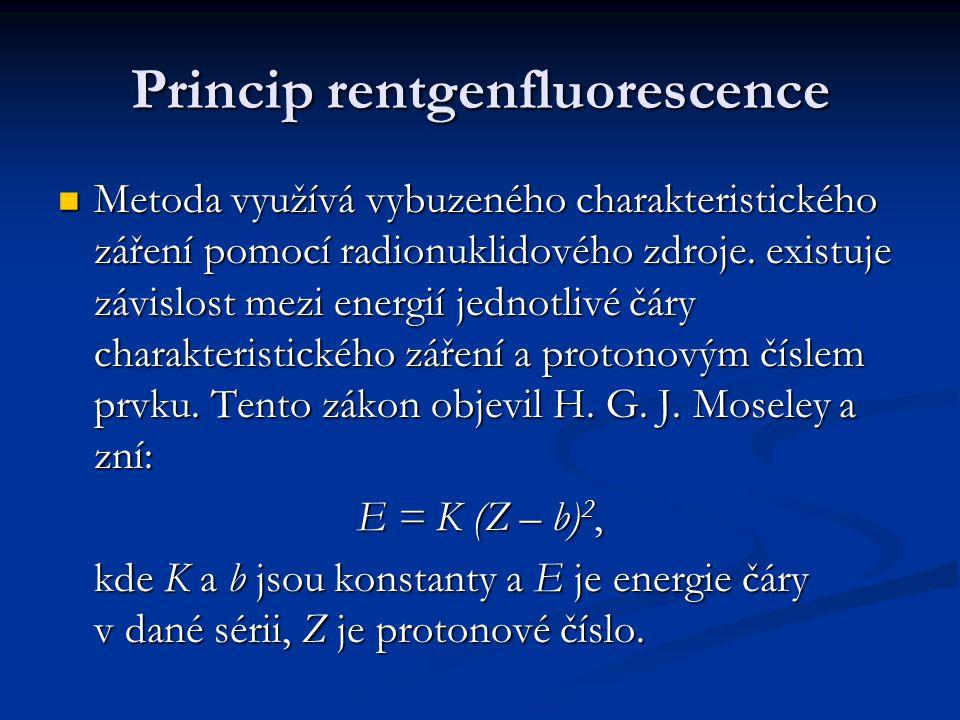 Princip rentgenfluorescence Metoda využívá vybuzeného charakteristického záření pomocí radionuklidového zdroje.