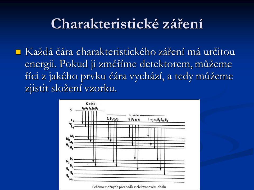 Charakteristické záření Každá čára charakteristického záření má určitou energii.