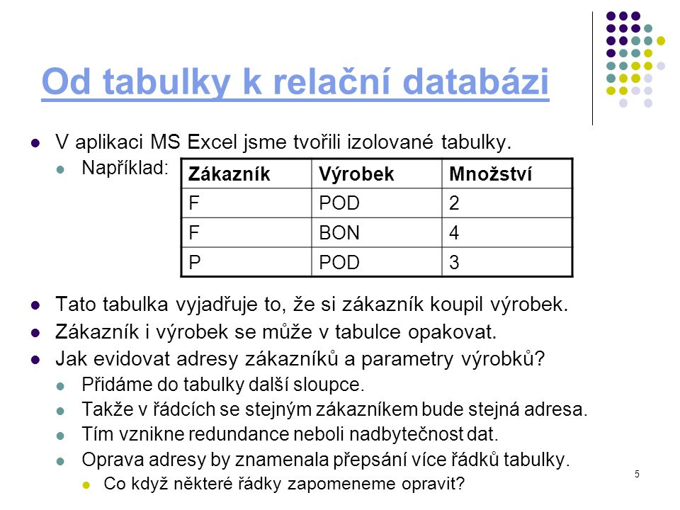 5 Od tabulky k relační databázi V aplikaci MS Excel jsme tvořili izolované tabulky. Například: Tato tabulka vyjadřuje to, že si zákazník koupil výrobe