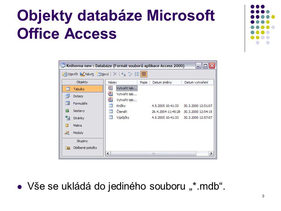 10 Tvorba databáze v aplikaci Microsoft Office Access Návrh tabulek a vztahů mezi nimi Import dat do tabulek nebo jejich ruční plnění Tvorba dotazů, formulářů a sestav Jednou vytvořený dotaz či sestava se automaticky aktualizují podle aktuálních dat ve zdrojových tabulkách, takže je stačí vytvořit jen jednou.