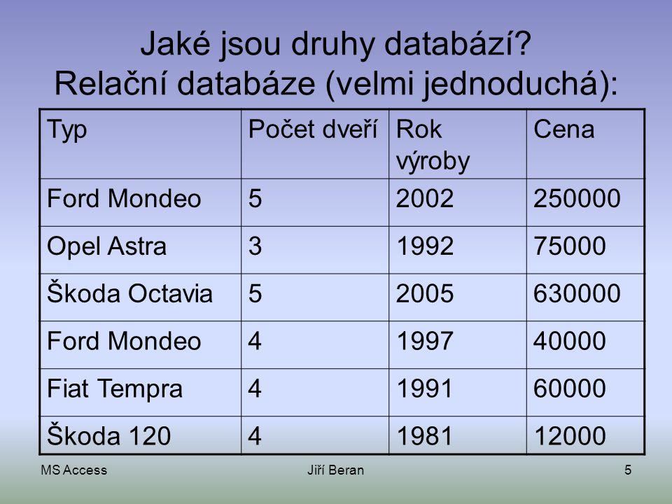 MS AccessJiří Beran5 Jaké jsou druhy databází? Relační databáze (velmi jednoduchá): TypPočet dveříRok výroby Cena Ford Mondeo52002250000 Opel Astra319