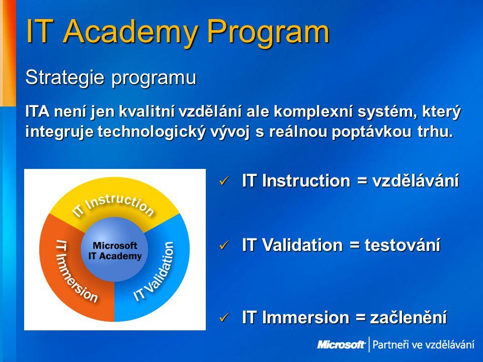 IT Academy Program Strategie programu IT Instruction = vzdělávání IT Instruction = vzdělávání IT Validation = testování IT Validation = testování IT I